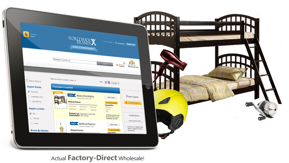 What is Product Sourcing Dropshipping Blog Worldwide Brands